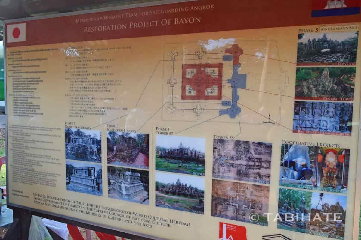 バイヨン寺院の修復工事の内容が書かれた看板