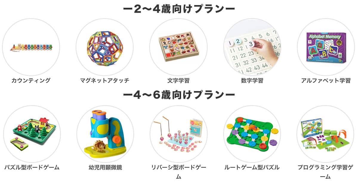トイサブのおもちゃプラン例2