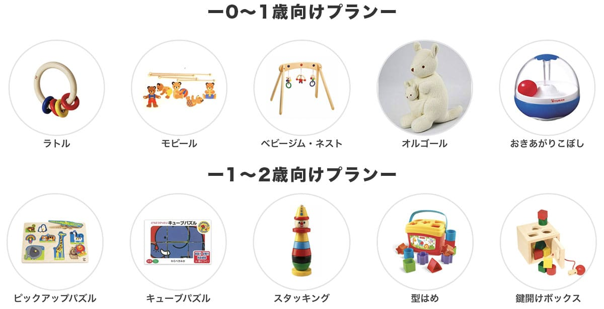 トイサブのおもちゃプラン例1