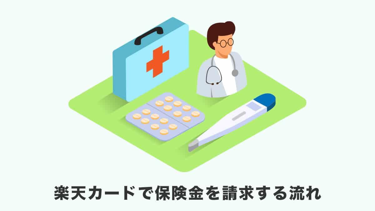 楽天カードで海外旅行傷害保険を請求する流れ