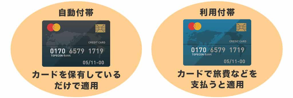 クレジットカードの自動付帯と利用付帯の違い